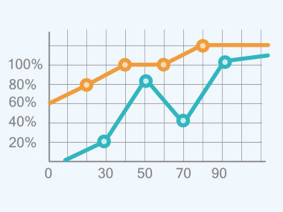 Improving revenue and profits image